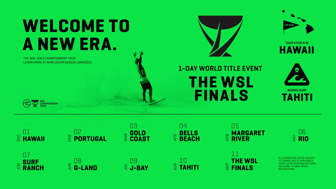 WSL 2021 Campionato Mondiale