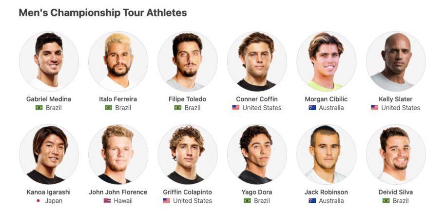 Chi sono i surfisti della World Surf League