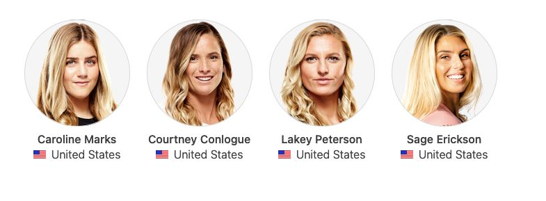 Surfiste Americane della WSL