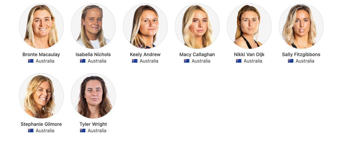 Surfiste Australiane della WSL